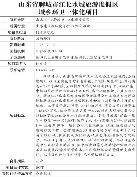 全国PPP综合信息平台国家和省级示范项目基本信息(第152期)